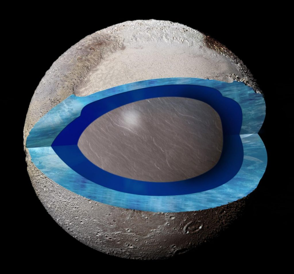 This cutaway image of Pluto shows a section through the area of Sputnik Planitia, with dark blue representing a subsurface ocean and light blue for the frozen crust. Image Credit: Pam Engebretson