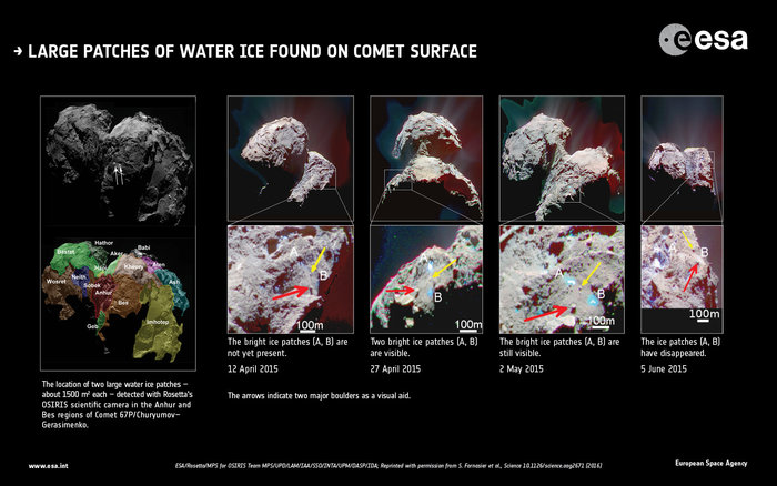 Large patches of water ice found on comet surface. Image Credit: ESA/Rosetta/MPS for OSIRIS Team MPS/UPD/LAM/IAA/SSO/INTA/UPM/DASP/IDA; Reprinted with permission from S. Fornasier et al., Science 10.1126/science.aag2671 (2016)