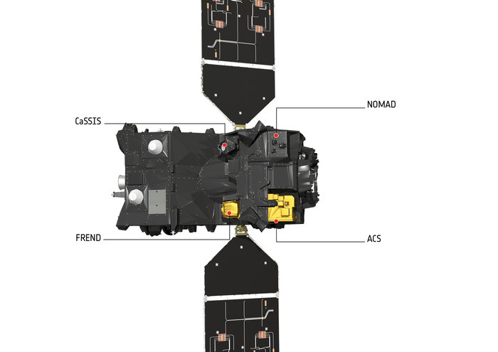 Artist's impression of the ExoMars 2016 Trace Gas Orbiter (TGO) with its instrument packages labelled. Image Credit: ESA/ATG medialab