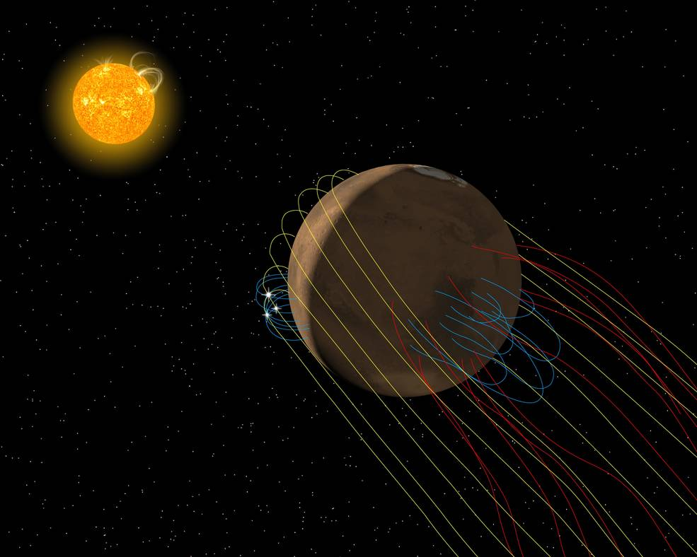NASA's MAVEN Mission Finds Mars Has A Twisted Tail ...